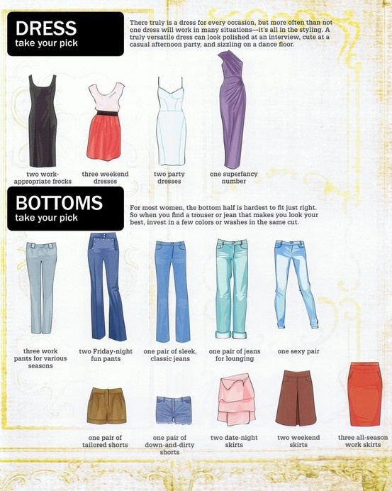 Visual Glossary: Punbos Types of shirt