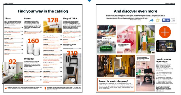 IKEA's interactive table of content