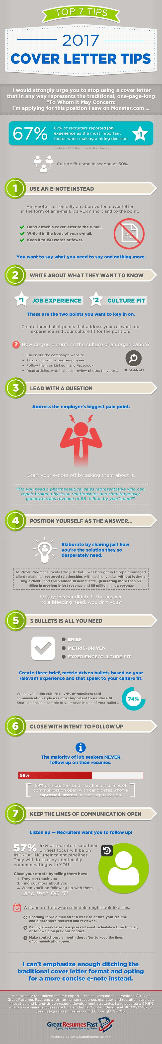 #INFOGRAPHIC: Top 7 #Cover Letter #Tips for 2017 | Jessica H. Hernandez, #Executive #Resume #Writer | Pulse | LinkedIn