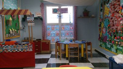 Role Play, American Diner, Restaurant, Display, Classroom Display