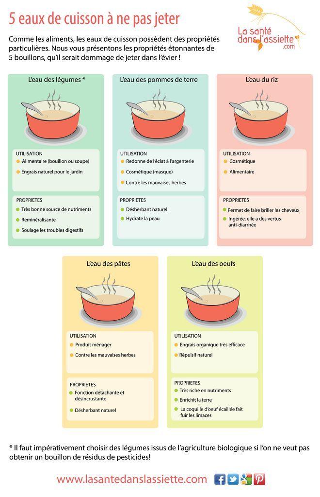 La Santé dans l'Assiette: Fiche pratique - 5 eaux de cuisson à ne pas jeter: