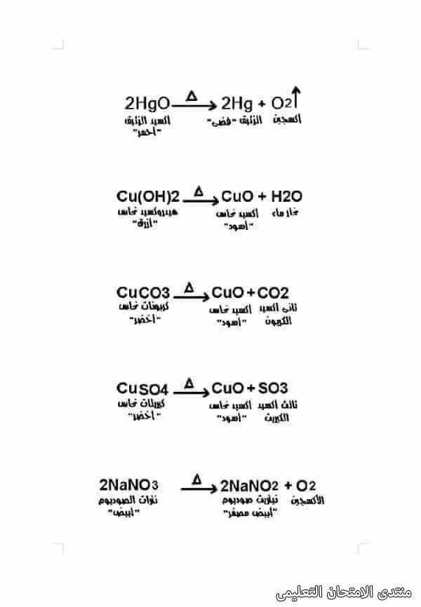 ملخص تفاعلات الانحلال بالحرارة علوم الصف الثالث الإعدادي الترم الثاني In 2021 Chemistry Lessons Chemistry Math