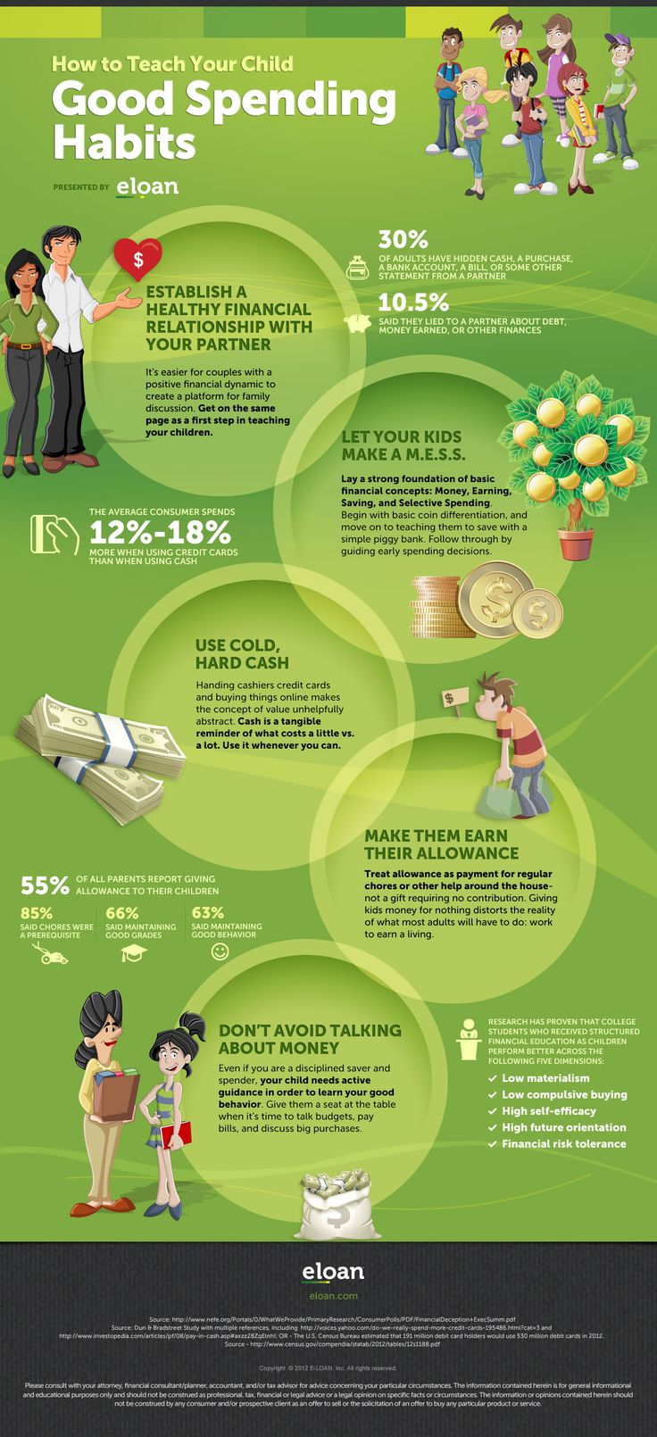 20 Best Financial Literacy Posters Images On Pinterest Financial Literacy Money Manageme