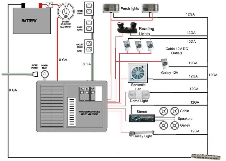 rv dc volt circuit breaker wiring diagram power system on an rh pinterest com wiring diagram for truck camper Pop Up Camper Wiring Diagram