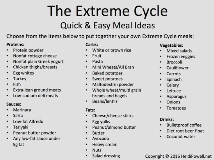 Healthy Keto Shake Recipes