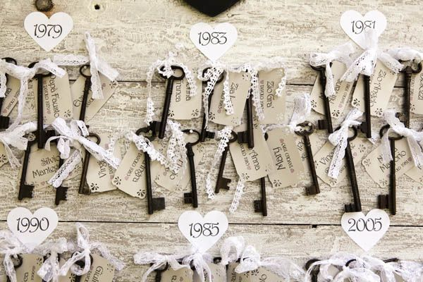 vintage keys escort cards http://weddingwonderland.it/2015/03/tableau-de-mariage-da-copiare.html