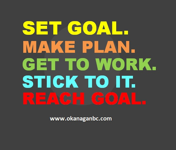 Set Goal. Make Plan. Get To Work. Stick To It. Reach Goal