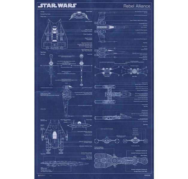 The 88 best posters images on pinterest film posters cinema star wars poster rebel alliance blaupause hier bei closeup malvernweather Gallery