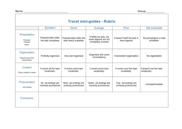 Rubric which we will be using to asess your projects