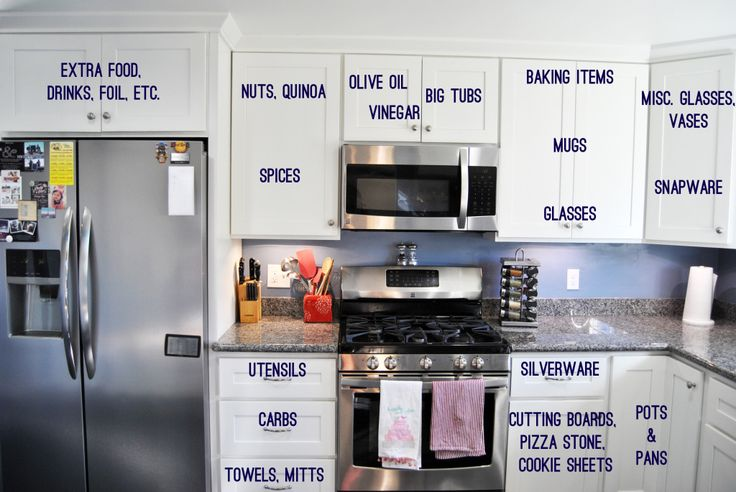 how to organize your kitchen cupboards and drawers. dishes, pots, pans, and food. clean home. remodeled kitchen. | bexbernard.com
