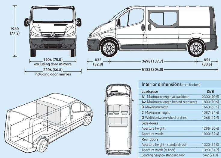 die besten 25 opel vivaro camper ideen auf pinterest vw campingbus lkw bett camper und t5 bus. Black Bedroom Furniture Sets. Home Design Ideas