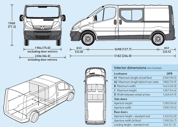 25 best ideas about opel vivaro camper on pinterest t4 camper vw bus camping and suche wohnmobil - Layouts hoogte ...