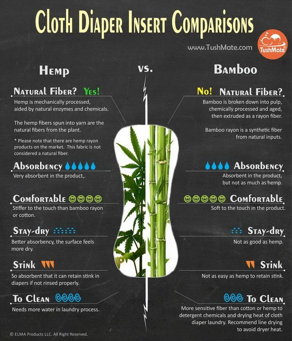 Cloth diaper insert comparisons - Hemp vs. Bamboo