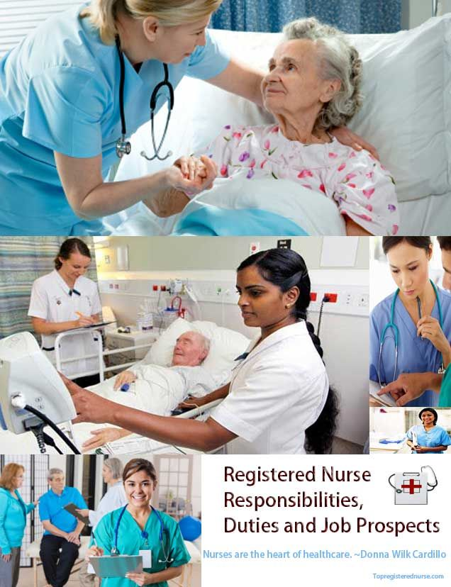 Duties Of A Nurse. Nurse Infographics Set With Hospital Workflow