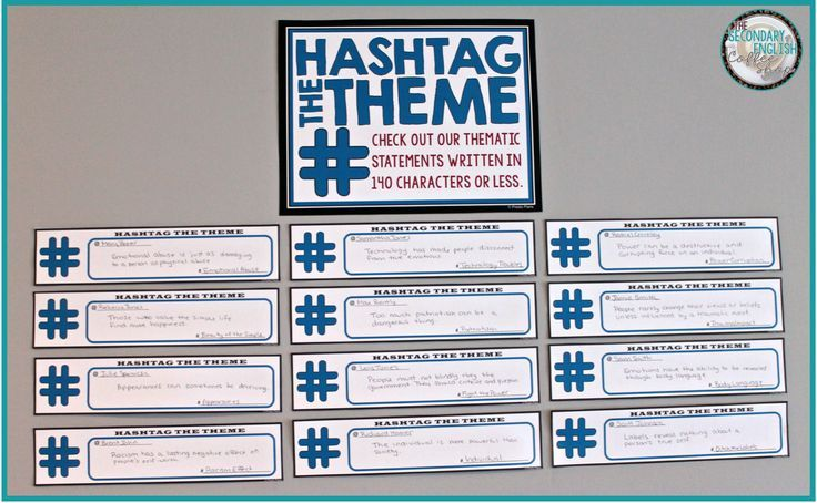 """Have students practice writing thematic statements with this FREE bulletin board display called """"Hashtag The Theme"""""""