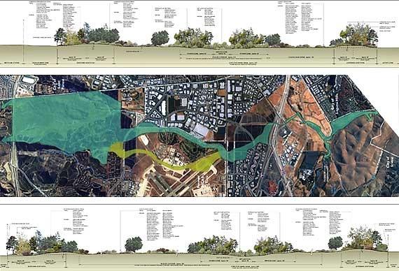 Irvine Wildlife Corridor Master Plan