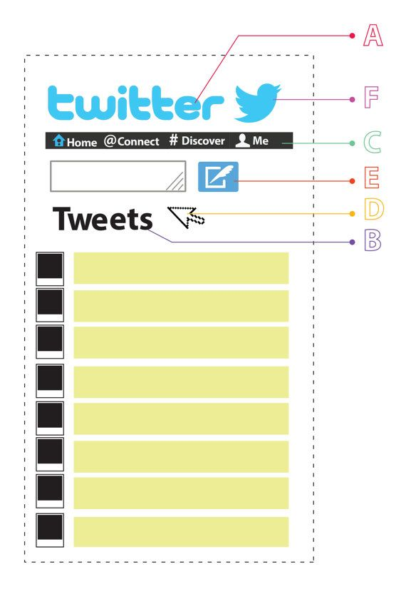twitter template for classroom