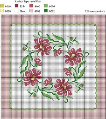 Grace's Pinks Needlepoint Pattern. could be cross stitched also perhaps with initial in center