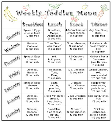 Chasing Babies... Growing in Grace: Oatmeal and the Toddler Meal Plan