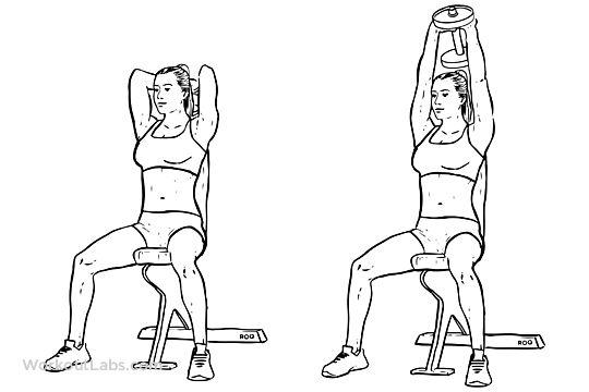 Geen tijd om naar de sportschool te gaan, geen weer om hard te lopen en ook geen gewichten in huis? Met deze full body workout heb jij geen smoesjes meer!
