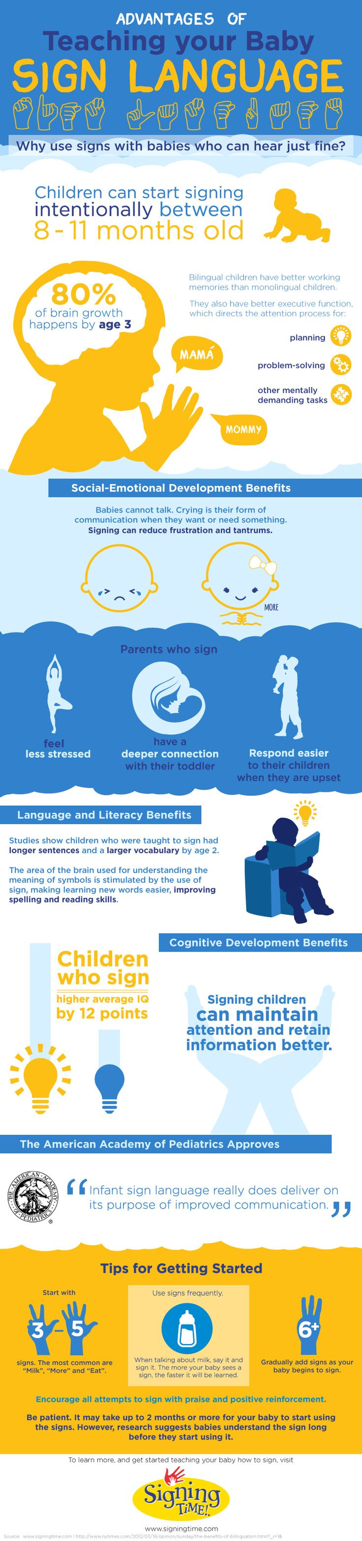 Advantages of teaching baby sign language.