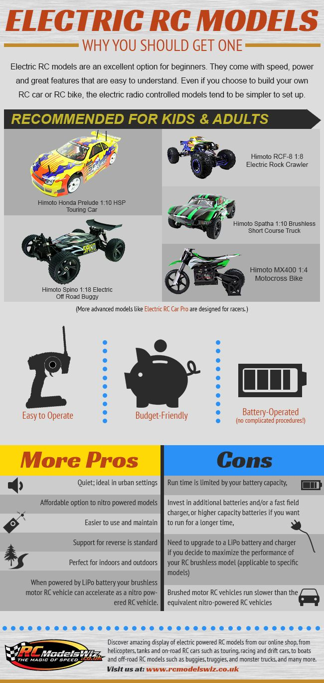 Perfect gifts for both kids and adults! Electric RC cars, buggy & trucks are widely considered entry-level remote-controlled vehicles ideal for first-timers in the RC hobby. But that doesn't mean they don't come with great speed, power and amazing features.