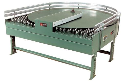 Roach Model CRT Medium Duty Continuous Rotation Powered Turntable