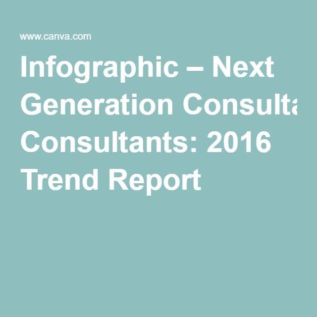 Infographic – Next Generation Consultants: 2016 Trend Report