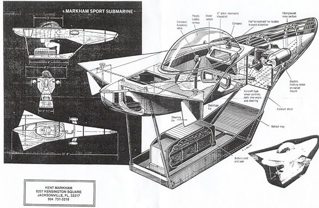 ultimate-sailboat-sub | Submarines...more on the imaginary ...