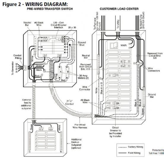 generator transfer switch wiring - Google Search