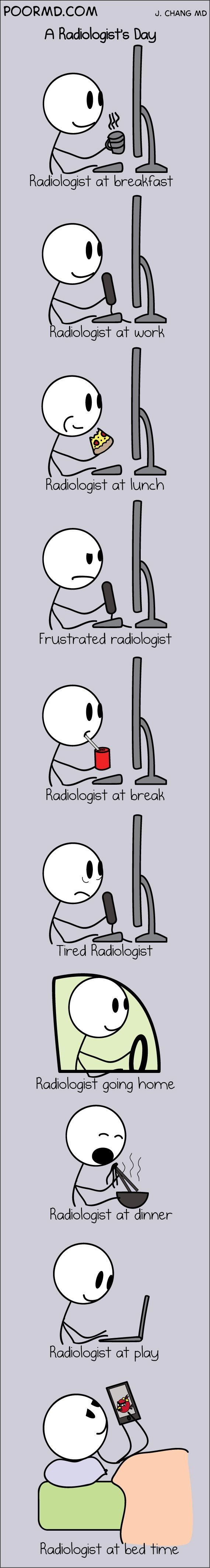 Radiology Comic: A Radiologist's Day This will be my life after college... doesn't seem very different haha