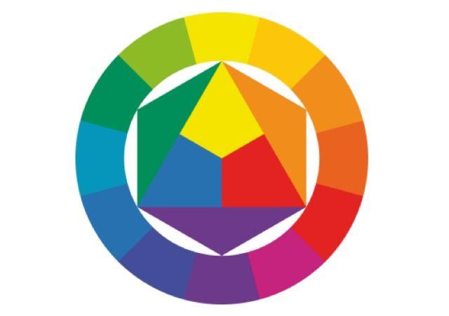 Conseils pour bien associer les couleurs au jardin : feuillage, fleurs, les bonnes associations de couleurs et les erreurs de mariages chromatiques à éviter.
