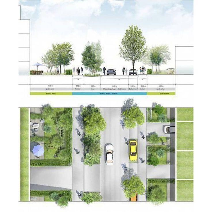 INSPIRAÇÕES DE SP Representação gráfica para desenho urbano 😍. . #projeto…   – /graficação