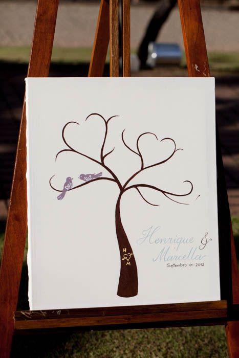 Árvore de digitais. Finger tree.