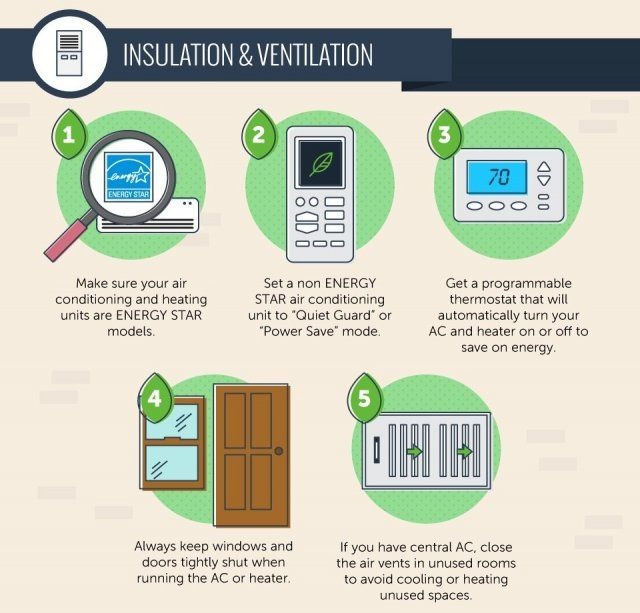 Save Energy Insulation Ventilation Save Energy Energy Save