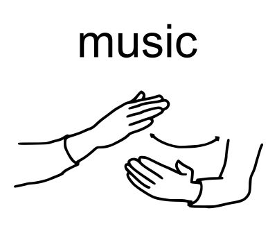 Music: Hold left arm out with a flat palm facing slightly towards you, then use your right hand with a flat palm  to sway back and forth from the inner elbow to the wrist of  your left arm.