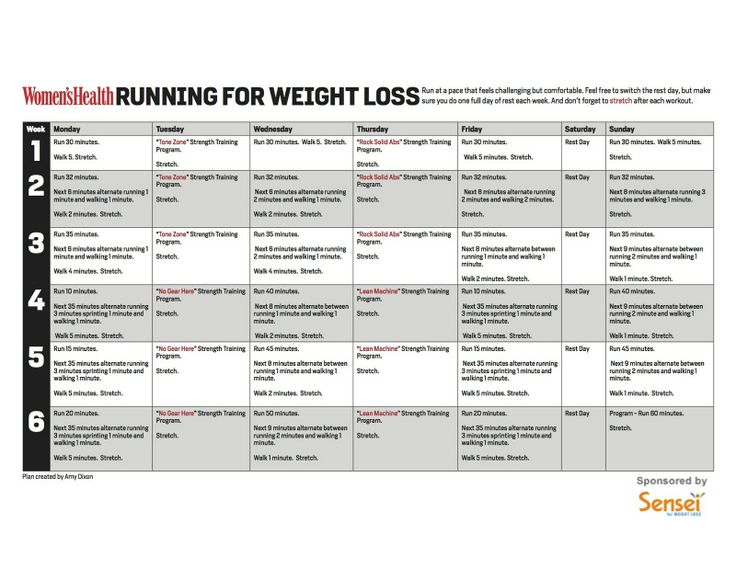 running for weight loss without dieting