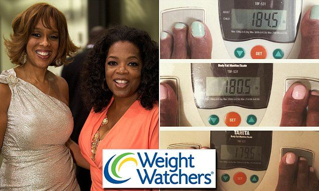 Oprah makes $45m in a day from Weight Watchers investment