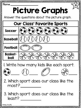 Picture graph worksheets and other pictograph graphing activities that are differentiated and amazing
