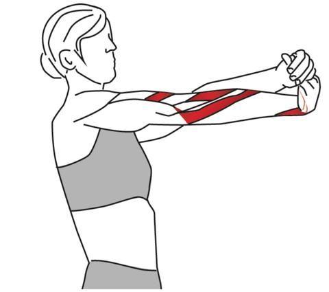 14 besten wrist Bilder auf Pinterest | Massage-Therapie, Arthritis ...