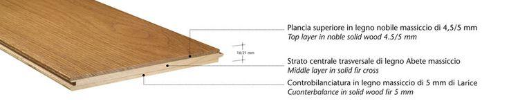 Parquet Massello - TRE Strati FIR @cadoringroup hardwood three layers floors - parquet 3 strati legno massiccio