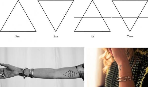 les 4 lements tatouage pinterest tatouage de triangle signification des tatouages et. Black Bedroom Furniture Sets. Home Design Ideas