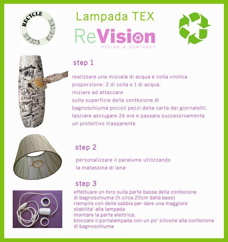 Guarda le foto e scopri tutti i passaggi necessari per la realizzazione di una lampada con materiali di recupero come un contenitore per bagnoschiuma. revisiondesignme.wix.com/revisiondesign #ReVisionDesign #Tutorial #EcoDesign #DesignEcoChic  SEGUICI SU: www.facebook.com/CreoEco www.pinterest.com/CreoEco