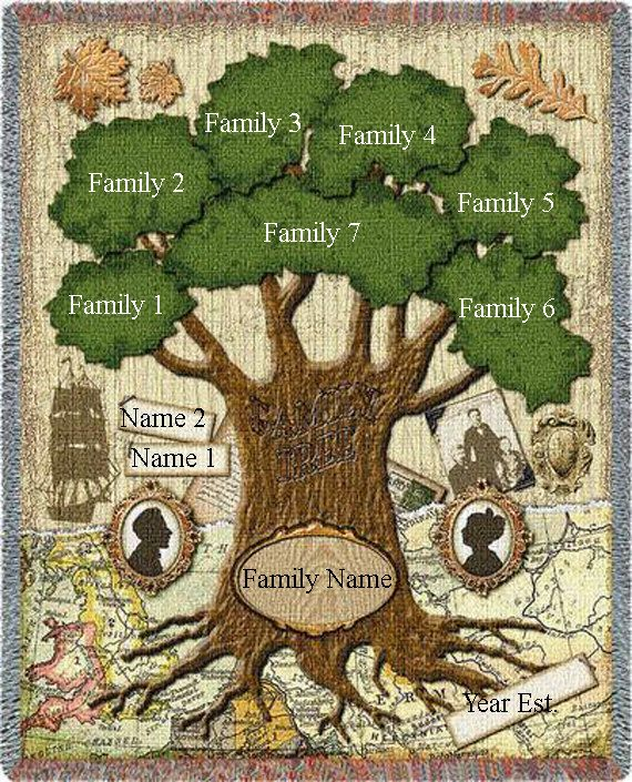 Family Tree Quilt The Family Tree Blanket by TheEmbroideryMaster                                                                                                                                                                                 More