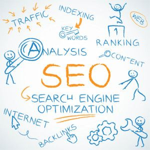 SEO Company In Pune; Search Engine Optimization