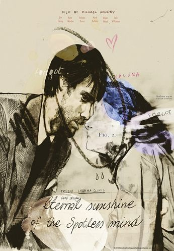 Eternal Sunshine of the Spotless Mind, Polish Poster