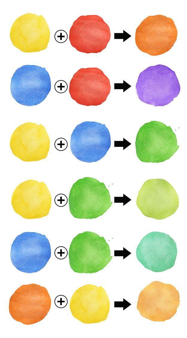 como mezclar colores primarios para obtener otros - Buscar con Google