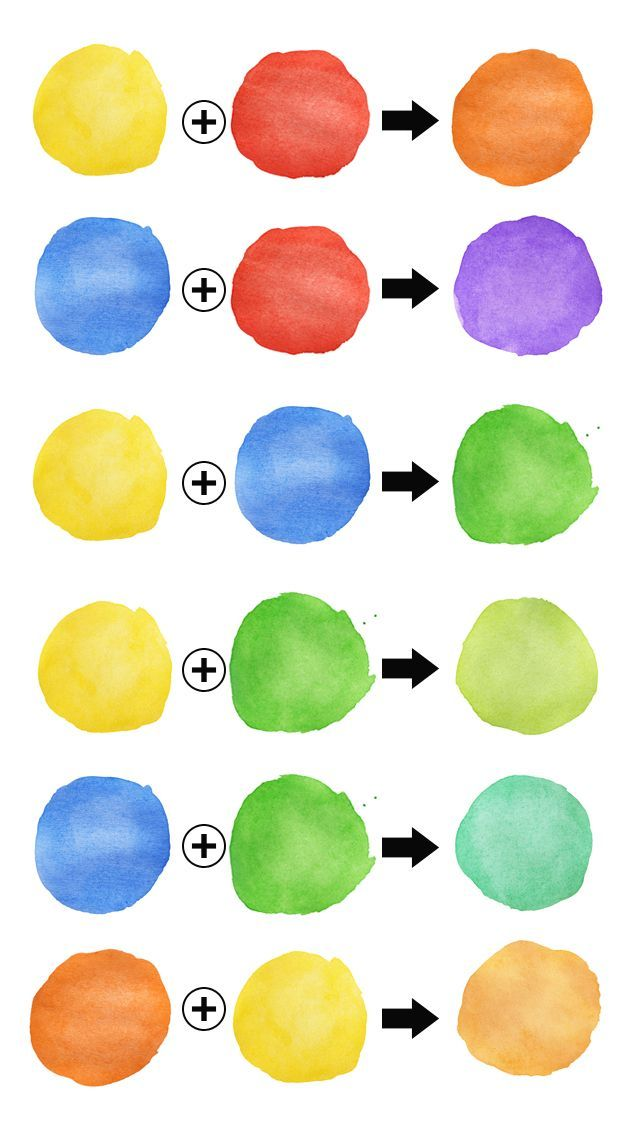 M s de 25 ideas incre bles sobre como mezclar colores en - Combinar color lila ...