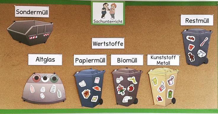 """80 Likes, 5 Comments - Grundschullehrerin  (@materialwiese) on Instagram: """"Meine Sachunterrichtsecke zum Thema """"Müll"""" ♻️ #Materialwiese #Grundschule #Grundschullehrerin…"""""""