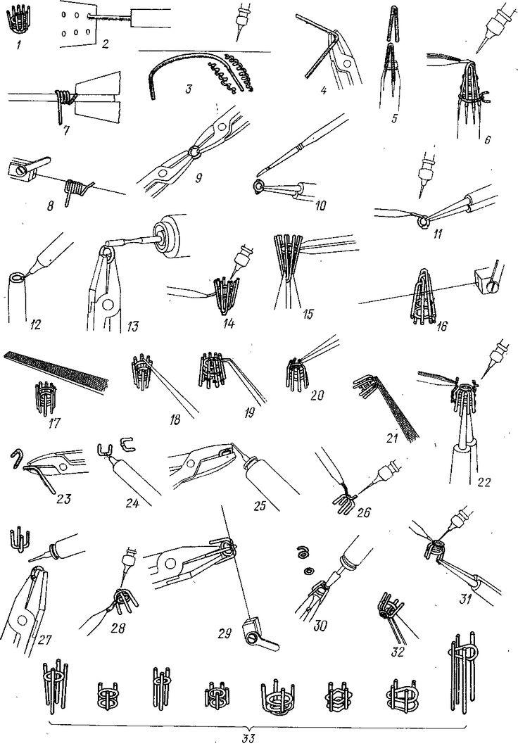 Ручное изготовление ювелирных украшений стр.66 | Изготовление украшений